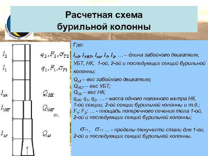 Расчетная схема бурильной колонны Где: lзд, l. УБТ, lнк, l 1, l 2, …