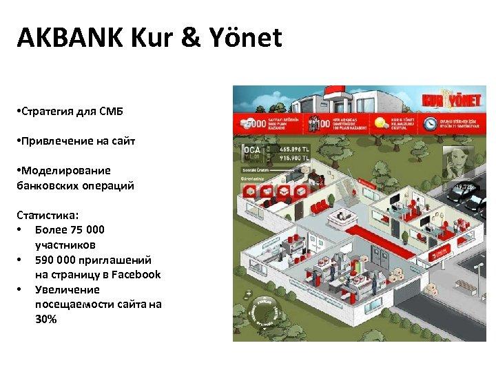 AKBANK Kur & Yönet • Стратегия для СМБ • Привлечение на сайт • Моделирование
