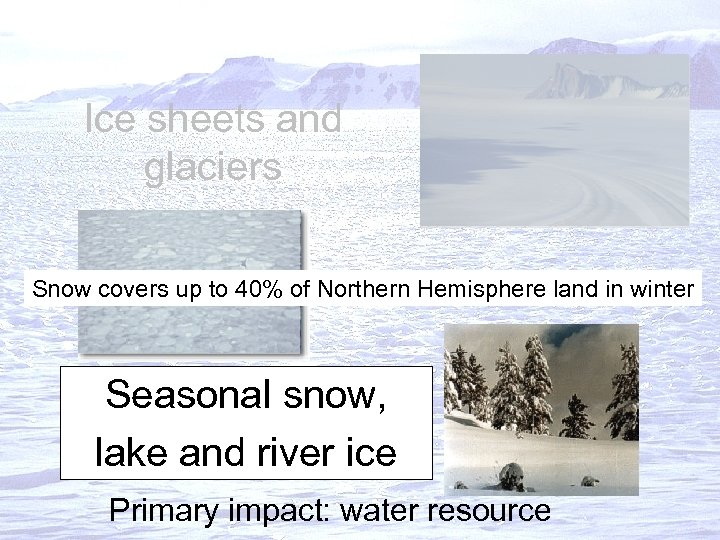 Ice sheets and glaciers Sea ice Snow covers up to 40% of Northern Hemisphere