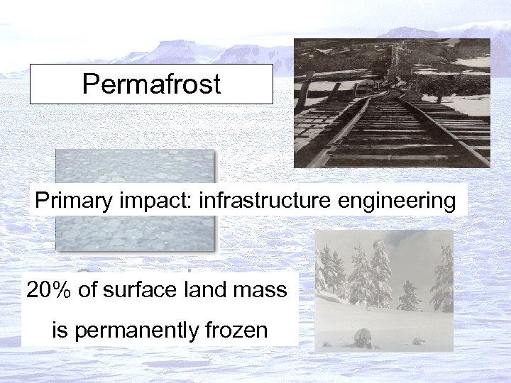 Permafrost Primary impact: infrastructure engineering Sea ice 20% Seasonal snow, of surface land mass