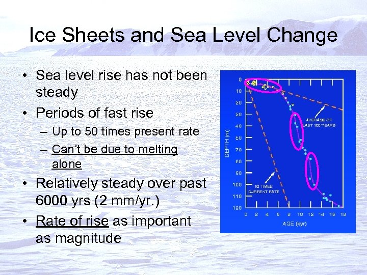 Ice Sheets and Sea Level Change • Sea level rise has not been steady
