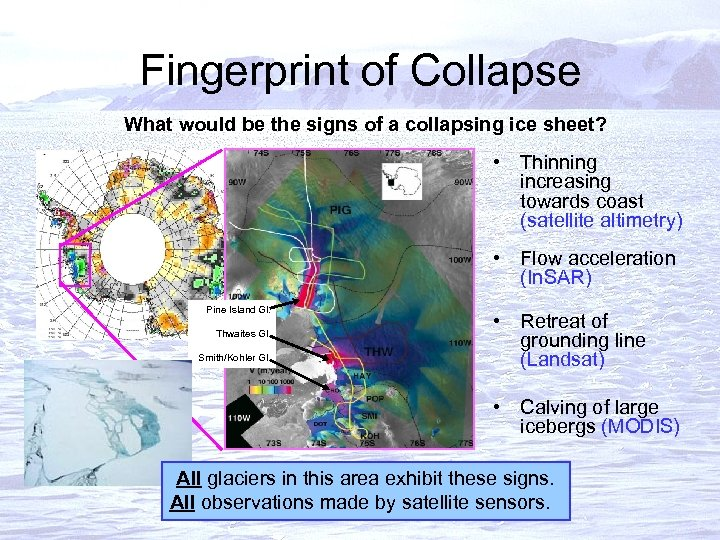 Fingerprint of Collapse What would be the signs of a collapsing ice sheet? •