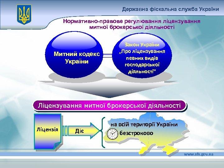 Державна фіскальна служба України Нормативно-правове регулювання ліцензування митної брокерської діяльності Митний кодекс України Закон
