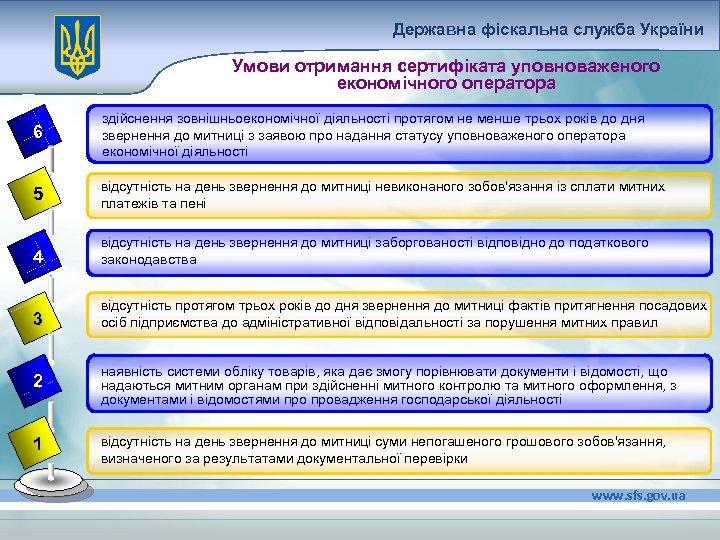 Державна фіскальна служба України Умови отримання сертифіката уповноваженого економічного оператора 6 здійснення зовнішньоекономічної діяльності