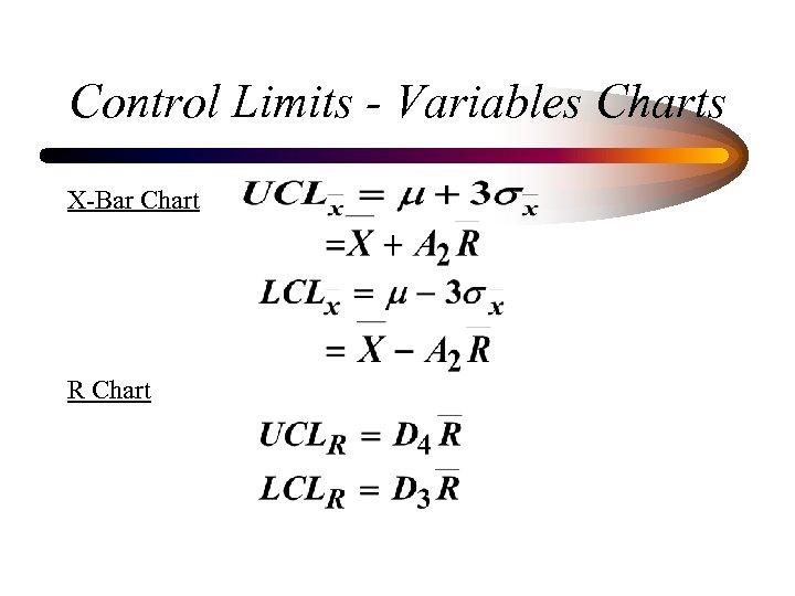 Control Limits - Variables Charts X-Bar Chart R Chart