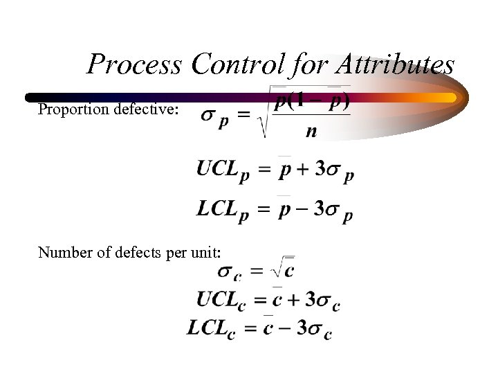 Process Control for Attributes Proportion defective: Number of defects per unit: