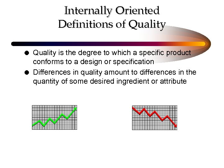 Internally Oriented Definitions of Quality l l Quality is the degree to which a