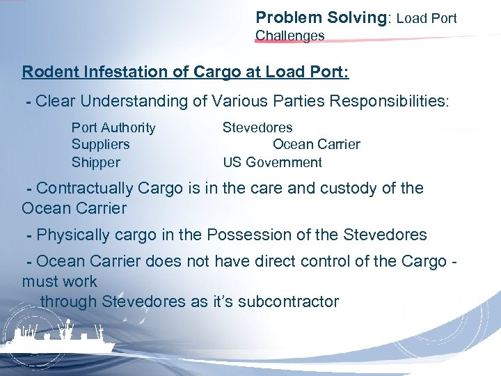 Problem Solving: Load Port Challenges Rodent Infestation of Cargo at Load Port: - Clear