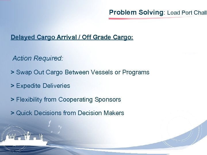 Problem Solving: Load Port Challe Delayed Cargo Arrival / Off Grade Cargo: Action Required: