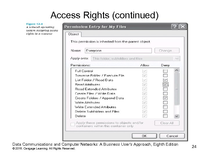 Access Rights (continued) Data Communications and Computer Networks: A Business User's Approach, Eighth Edition