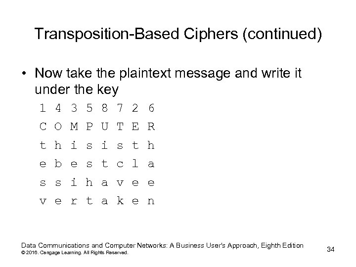 Transposition-Based Ciphers (continued) • Now take the plaintext message and write it under the