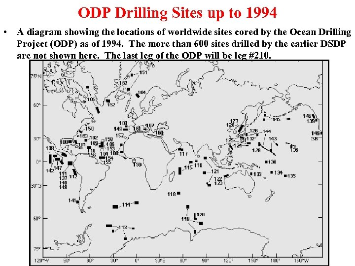 ODP Drilling Sites up to 1994 • A diagram showing the locations of worldwide