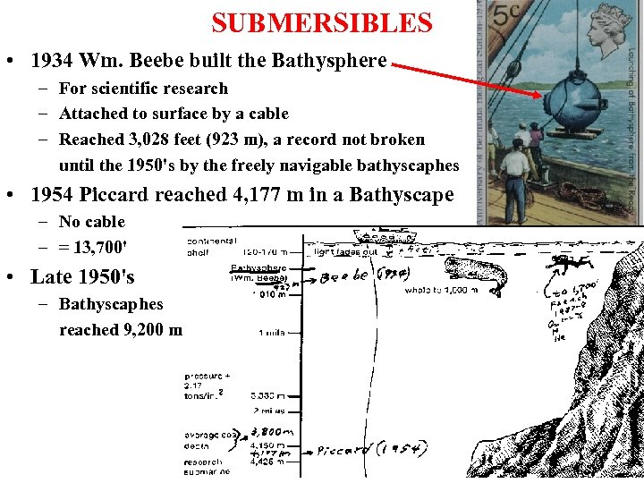 SUBMERSIBLES • 1934 Wm. Beebe built the Bathysphere – For scientific research – Attached