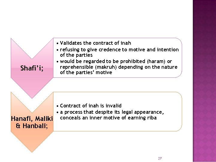 Shafi'i; Hanafi, Maliki & Hanbali; • Validates the contract of inah • refusing to