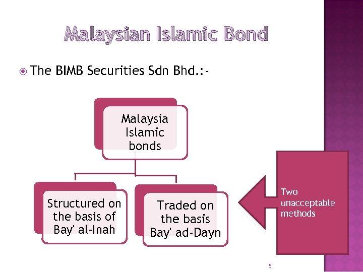 Malaysian Islamic Bond The BIMB Securities Sdn Bhd. : - Malaysia Islamic bonds Structured