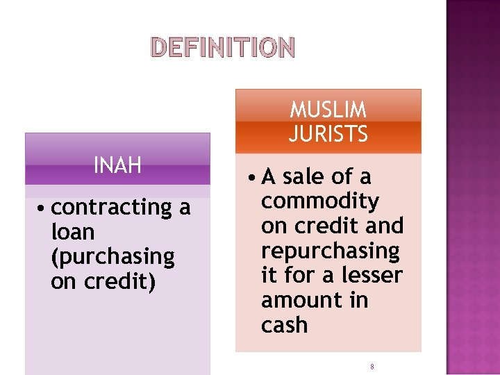 DEFINITION MUSLIM JURISTS INAH • contracting a loan (purchasing on credit) • A sale