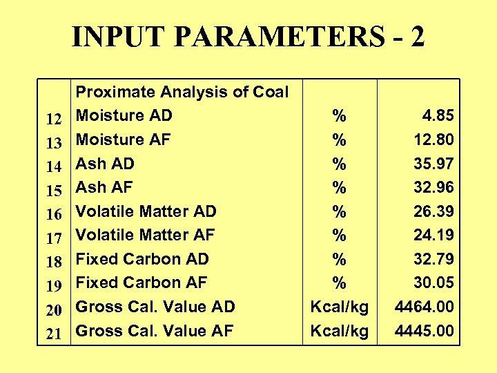 INPUT PARAMETERS - 2 12 13 14 15 16 17 18 19 20 21