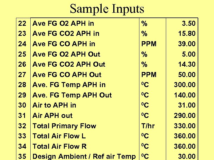 Sample Inputs 22 23 24 25 26 27 28 29 30 31 32 33