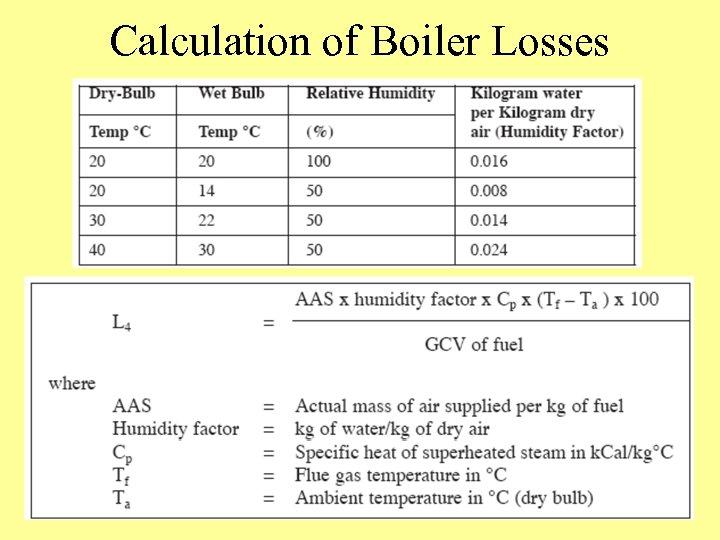 Calculation of Boiler Losses
