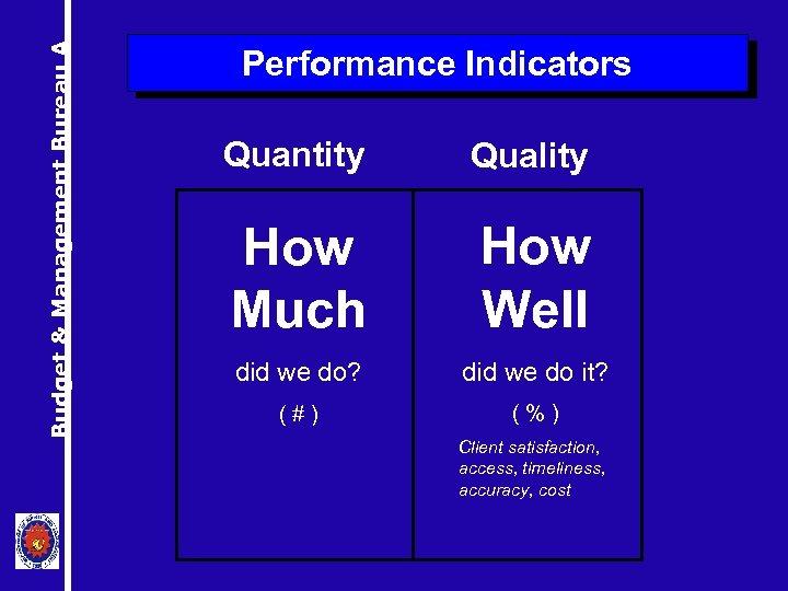 Budget & Management Bureau A Performance Indicators Quantity Quality How Much How Well did