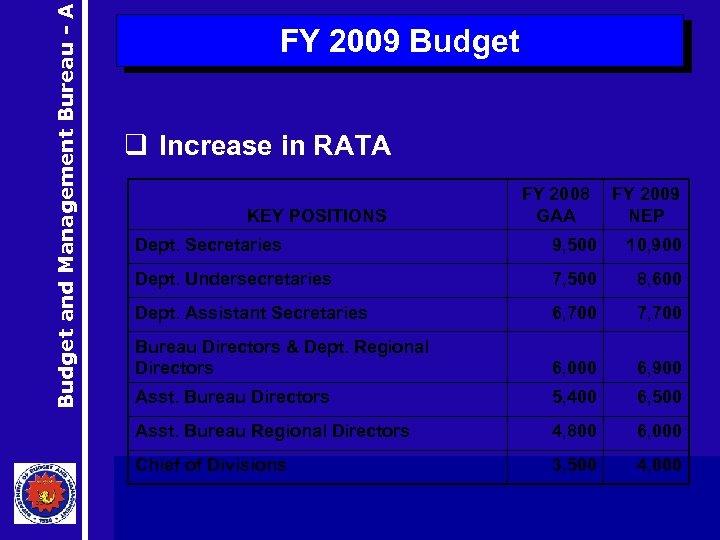 Budget and Management Bureau - A FY 2009 Budget q Increase in RATA KEY