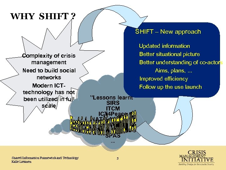 WHY SHIFT ? SHIFT – New approach • Updated information Complexity of crisis management