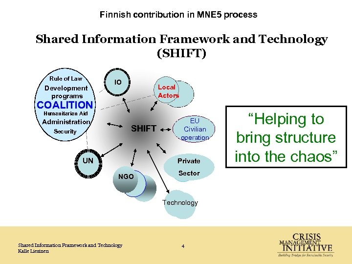 Finnish contribution in MNE 5 process Shared Information Framework and Technology (SHIFT) Rule of