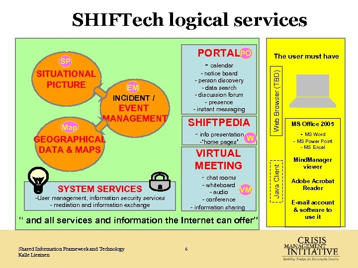 SHIFTech logical services - calendar SITUATIONAL PICTURE Map - notice board - person discovery