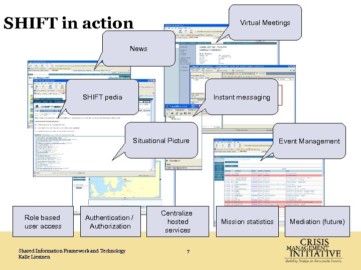 SHIFT in action Virtual Meetings News Instant messaging SHIFT pedia Situational Picture Role based