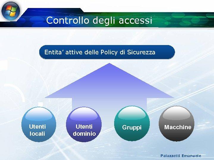Controllo degli accessi Entita' attive delle Policy di Sicurezza Utenti locali Utenti dominio Gruppi