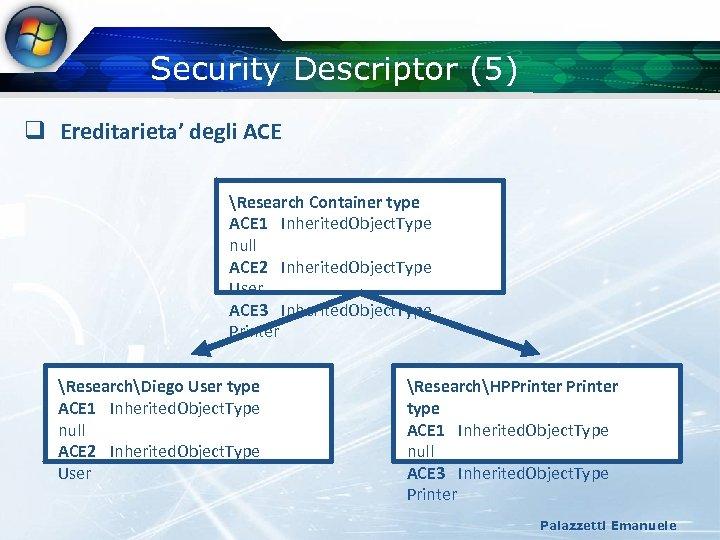 Security Descriptor (5) q Ereditarieta' degli ACE Research Container type ACE 1 Inherited. Object.