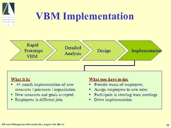 VBM Implementation Rapid Prototype VBM Detailed Analysis What it is: • 4+ month implementation