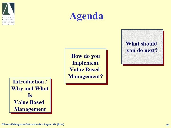 Agenda Introduction / Why and What Is Value Based Management ©Focused Management Information Inc.