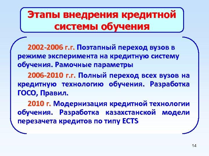 Этапы внедрения кредитной системы обучения 2002 -2006 г. г. Поэтапный переход вузов в режиме