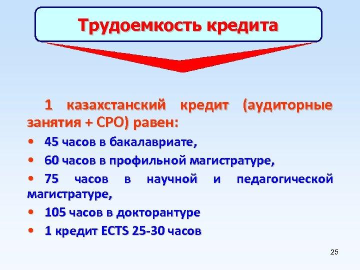 Трудоемкость кредита 1 казахстанский кредит (аудиторные занятия + СРО) равен: • 45 часов в