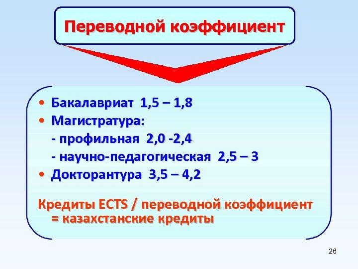 Переводной коэффициент • Бакалавриат 1, 5 – 1, 8 • Магистратура: - профильная 2,