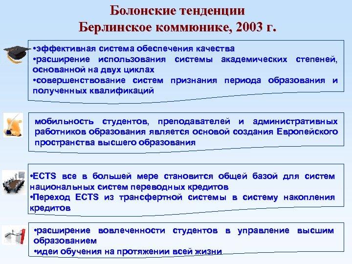 Болонские тенденции Берлинское коммюнике, 2003 г. • эффективная система обеспечения качества • расширение использования