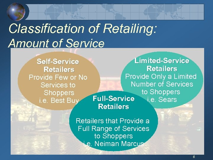 Classification of Retailing: Amount of Service Limited-Service Self-Service Retailers Provide Only a Limited Provide