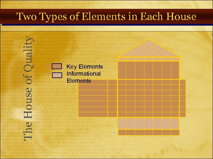The House of Quality Two Types of Elements in Each House v v Key