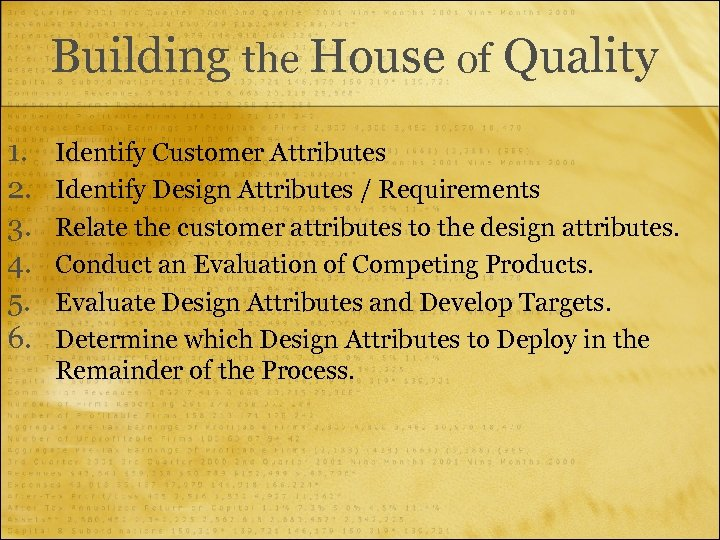 Building the House of Quality 1. 2. 3. 4. 5. 6. Identify Customer Attributes