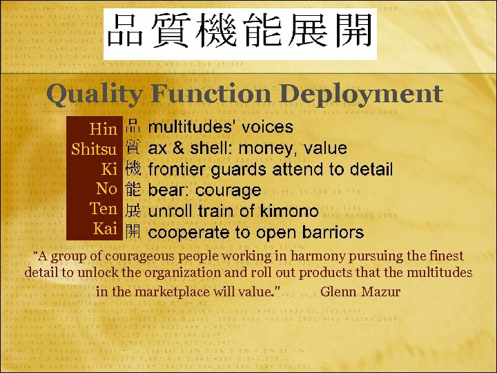 Quality Function Deployment Hin Shitsu Ki No Ten Kai