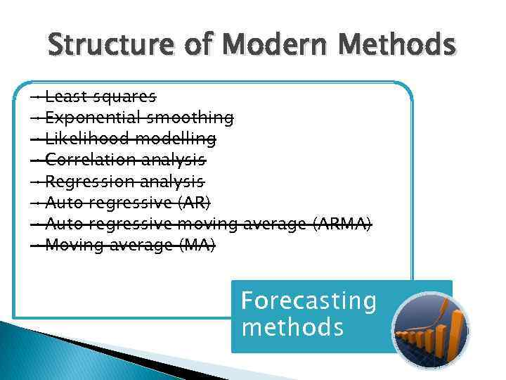 Structure of Modern Methods • Least squares • Exponential smoothing • Likelihood modelling •