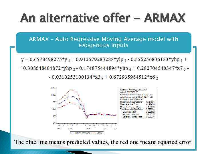 An alternative offer - ARMAX – Auto Regressive Moving Average model with e. Xogenous