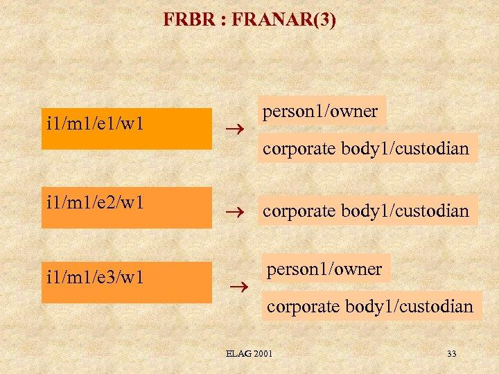 FRBR : FRANAR(3) i 1/m 1/e 1/w 1 i 1/m 1/e 2/w 1 i