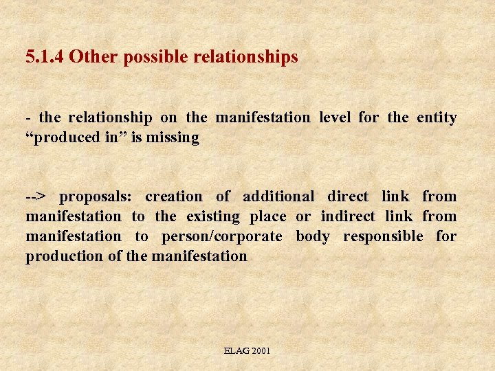 5. 1. 4 Other possible relationships - the relationship on the manifestation level for