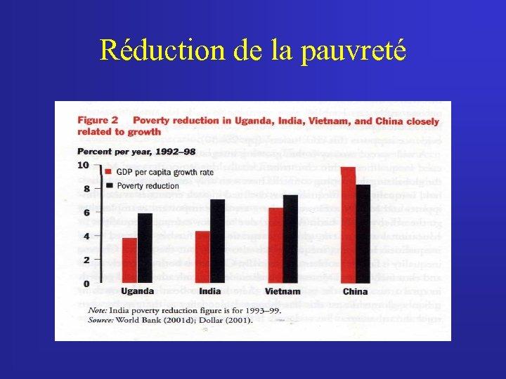Réduction de la pauvreté