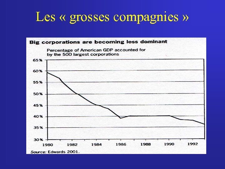 Les « grosses compagnies »