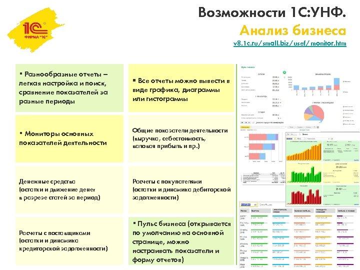 Возможности 1 С: УНФ. Анализ бизнеса v 8. 1 c. ru/small. biz/usef/monitor. htm §