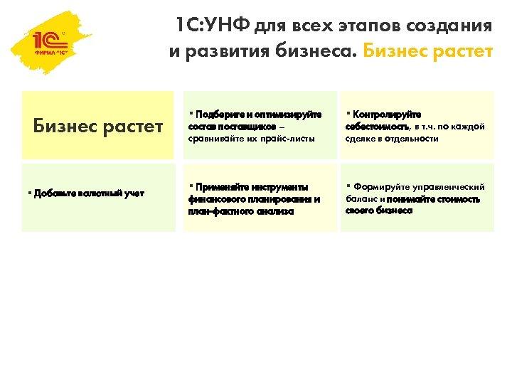 1 С: УНФ для всех этапов создания и развития бизнеса. Бизнес растет § Добавьте