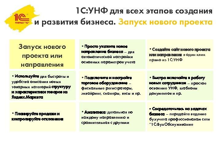 1 С: УНФ для всех этапов создания и развития бизнеса. Запуск нового проекта или